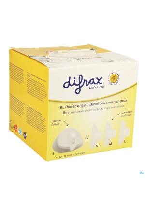 Difrax Btob Borstschelp 6162973717-20