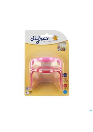 Difrax Handgreep Voor Zuigfles S Groot+klein 2 7082494854-20
